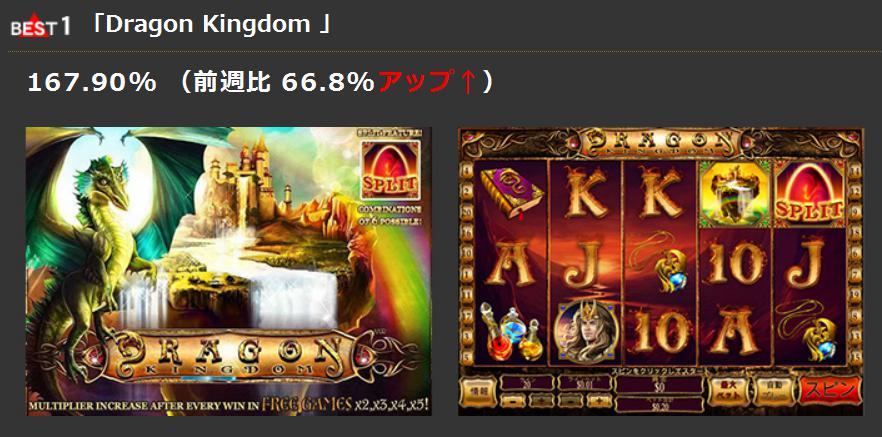 best1「Dragon Kingdom 」