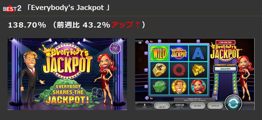 best2「Everybody's Jackpot 」