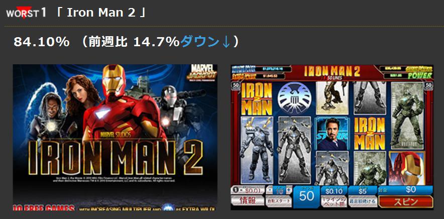 worst1「 Iron Man 2 」