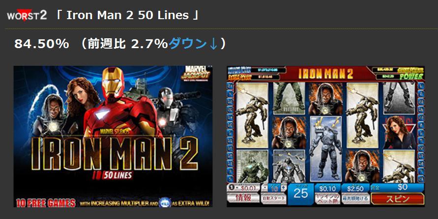 worst2「 Iron Man 2 50 Lines 」