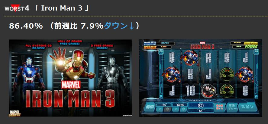 worst4「 Iron Man 3 」